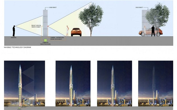 Un diagramme expliquant comment fonctionne la technologie de la Tower Infinity. Crédit photo GDS Architects