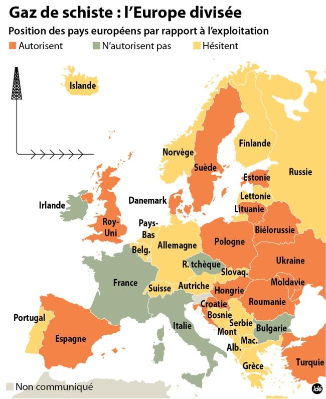 Les grands d'Europe divisés sur le gaz de schiste