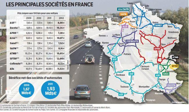 Voici les principaux axes autoroutiers en France et le tarif des péages. (Crédit photo : D.R)