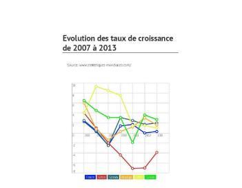 Pour accéder à l'infographie, cliquez sur l'image. Crédit image: Elie Julien.
