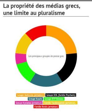 Lien infographie