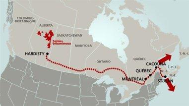 pipeline Energie est