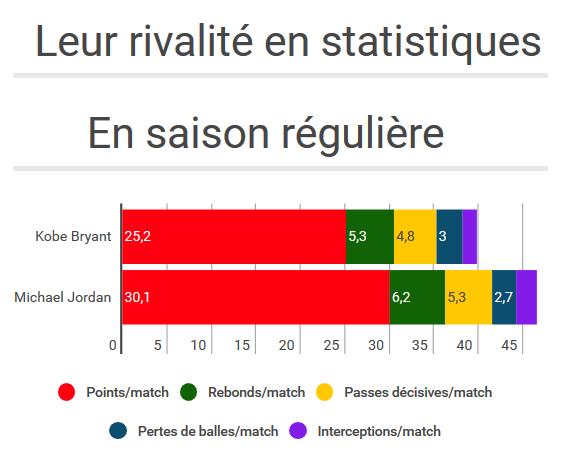 Bryant 1