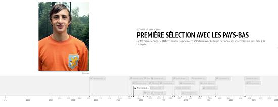 Cliquez sur l'image pour retracer les grands moments de la vie de Johan Cruyff.