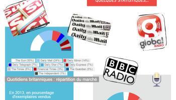 Tamil sites de rencontres au Royaume-Uni Aria datant assez peu menteurs