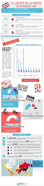FINAL info ru-presse-et-liberte