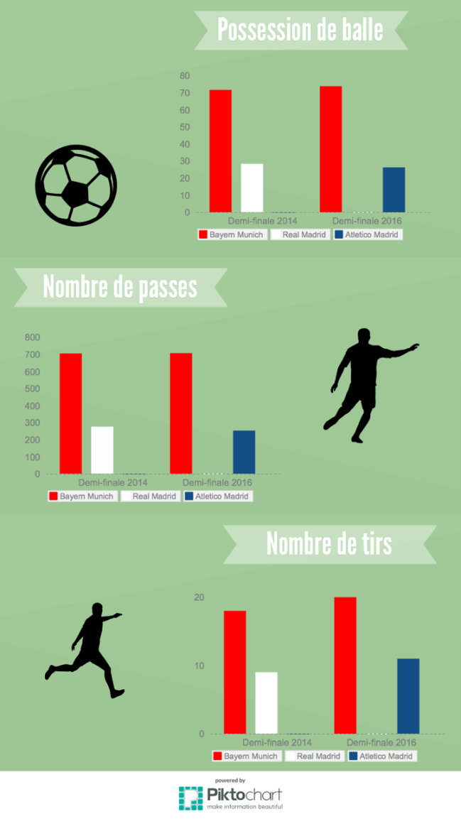 demi-finales-aller-ligue-des-champions-2016