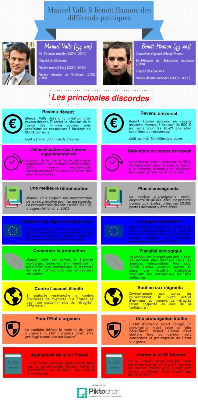 infographie-programmes