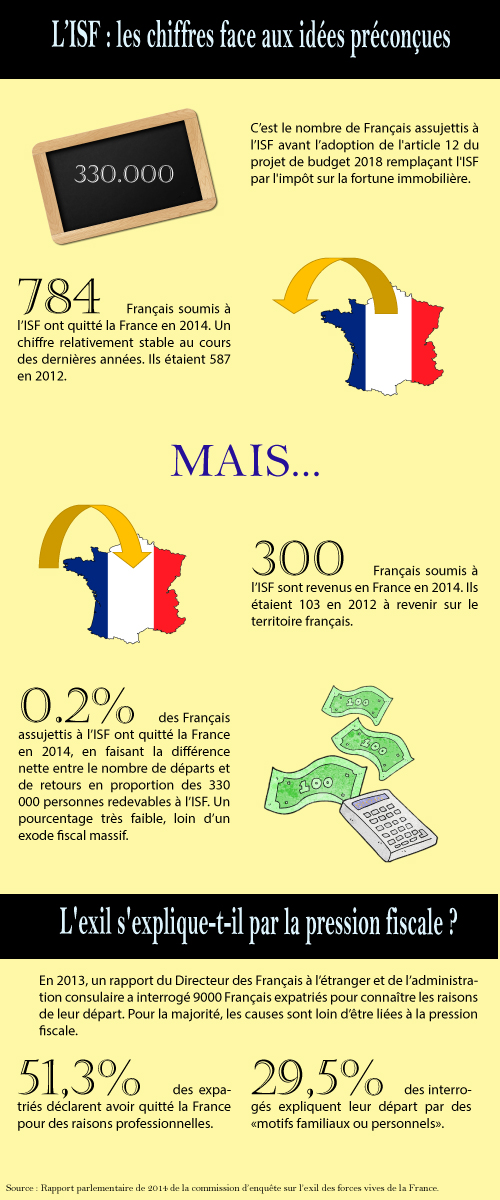 infographie-isf