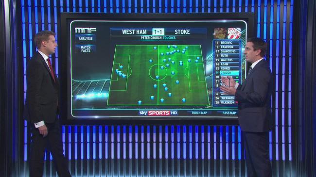 Sky Sports Data