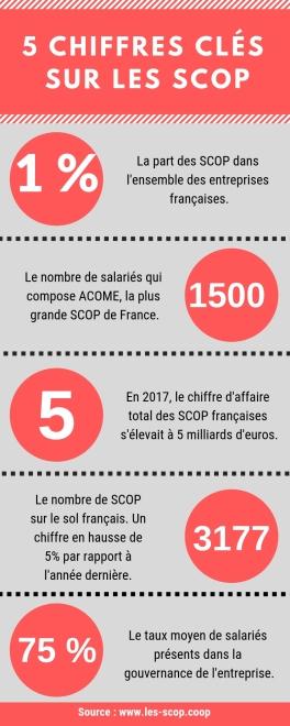 Infographie SCOP.jpg